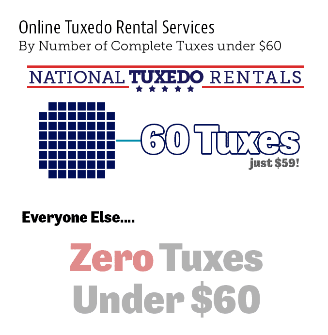 National Tuxedo Rentals - Only Service to have Complete Tux Rental Under $60